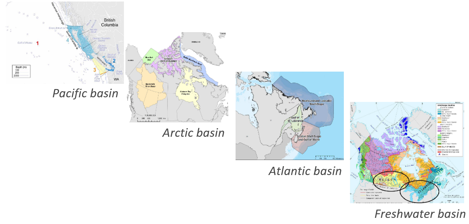The Arctic, Pacific, Freshwater, and Atlantic aquatic basin risk assessments.