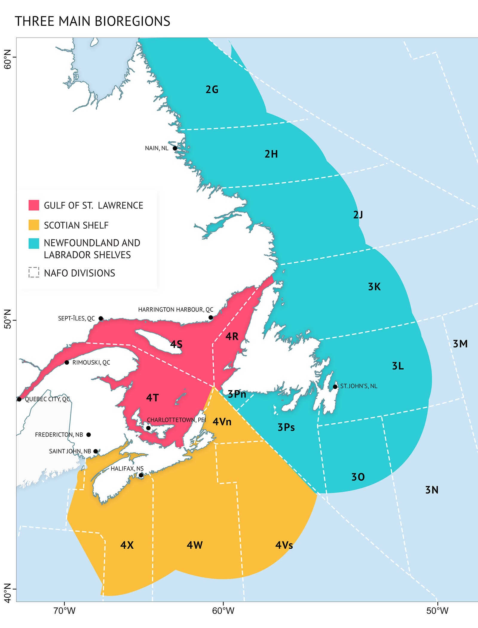 Figure 1: Three Bioregions of Atlantic Canada – Bioregion locations are based on ocean conditions and depth. Northwest Atlantic Fisheries Organization (NAFO) sub-divisions are boundaries used for science and management of various marine resources and are used throughout the report. A map of the Canadian Atlantic highlighting three Atlantic bioregions with different coloured shapes. The Newfoundland and Labrador Shelves bioregion is blue, the Scotian Shelf bioregion is orange, and the Gulf of St. Lawrence bioregion is dark pink. Boundaries of the Northwest Atlantic Fisheries Organization (NAFO) sub-divisions are shown in the waters off the Atlantic coast as polygons bordered by white dashed lines. Each NAFO area has a number and letter to indicate their name. A legend sits on the left of the map indicating bioregions and NAFO areas. The location of cities mentioned in the report are shown with black dots across the map – Saint John, NB; Fredericton, NB; Quebec City, QC; Rimouski, QC; Sept-Iles, QC, Harrington Harbour, QC; St. John's, NL; Charlottetown, PEI; Halifax, NS.