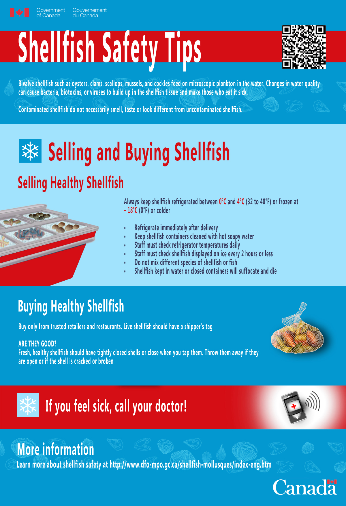 Selling and Buying Shellfish